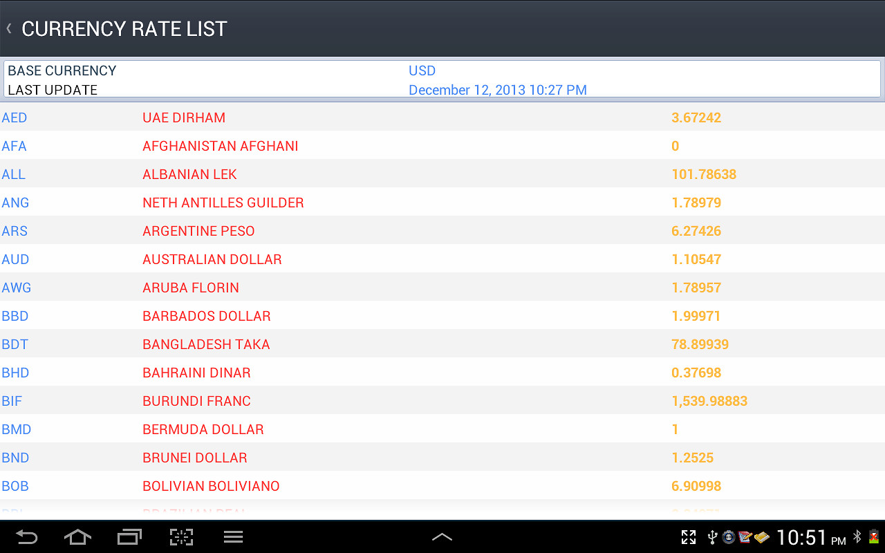 ALL CURRENCY CONVERTER Free Samsung Galaxy S2 App download