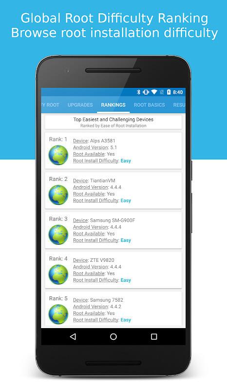 Root Checker Free Samsung Galaxy S (I9000) App download