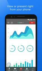 ZOOM Cloud Meetings Free Samsung Galaxy Ace 2 App download